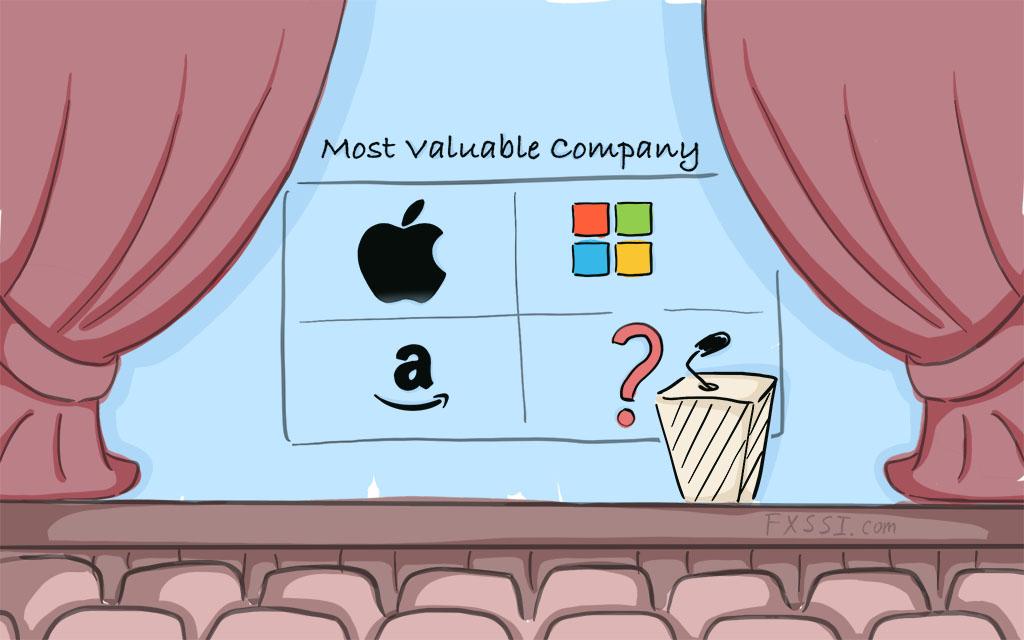 Dünyanın en değerli şirketleri - 2021