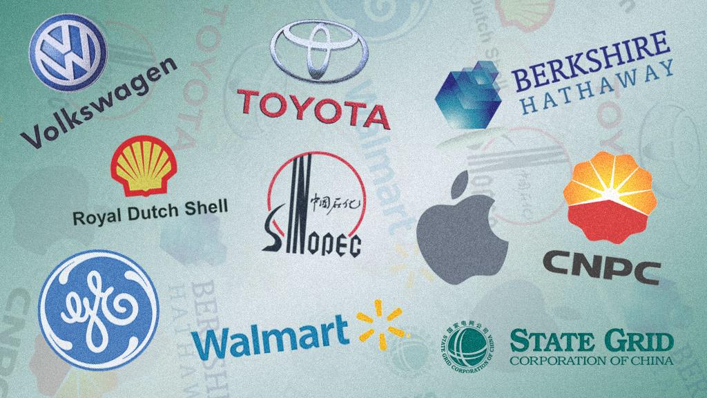 2021'da Dünyanın En Karlı 10 Şirketi