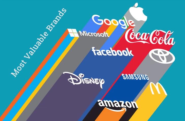 2021'da Dünyanın TOP 10 En Pahalı Markaları